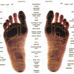 Masaža stopala -refleksologija