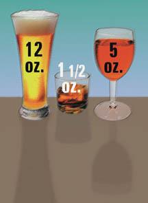 Visok krvni pritisak i alkohol