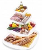 Pravilna ishrana dijabeticara