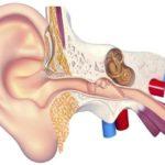 Pritisak u ušima mogući uzroci i lečenje